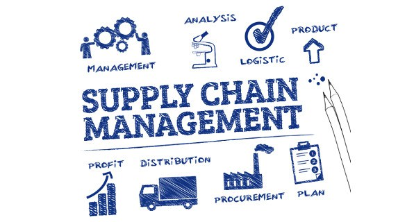 Supply_Chain_Logistics