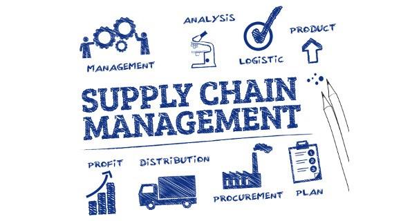 Supply_Chain_Logistics
